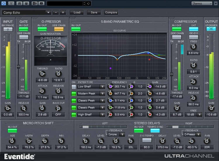 Test: Plug-in-Bundle Eventide Ultrachannel