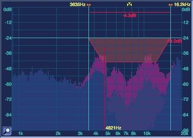 Test: De-Esser-Plug-In  Sonnox Oxford Supresser