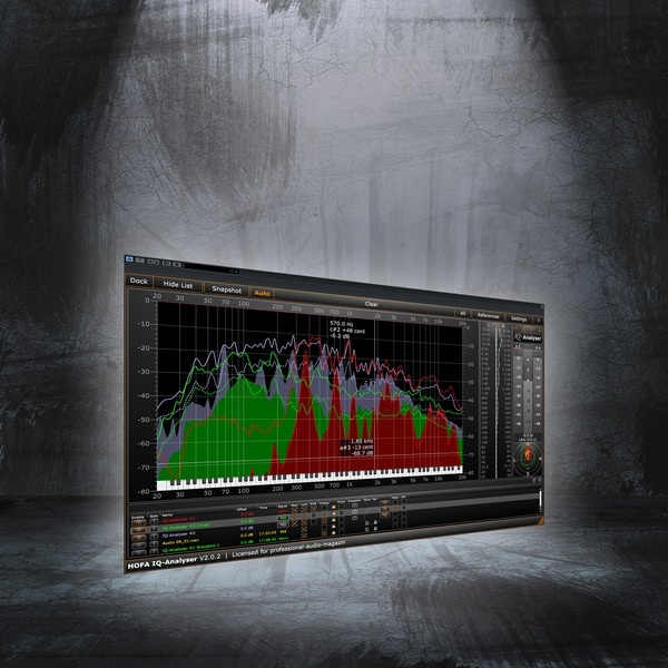Test: Software-Tool HOFA IQ-Analyser V2