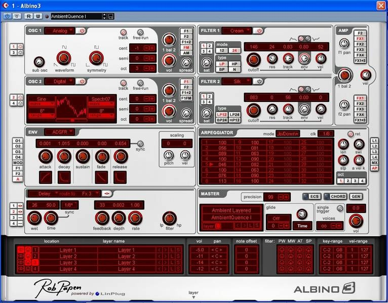Test: Virtuelles Instrument Linplug Albino 31