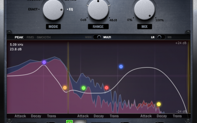 News: Impact Soundworks Peak Rider 2 Plug-in