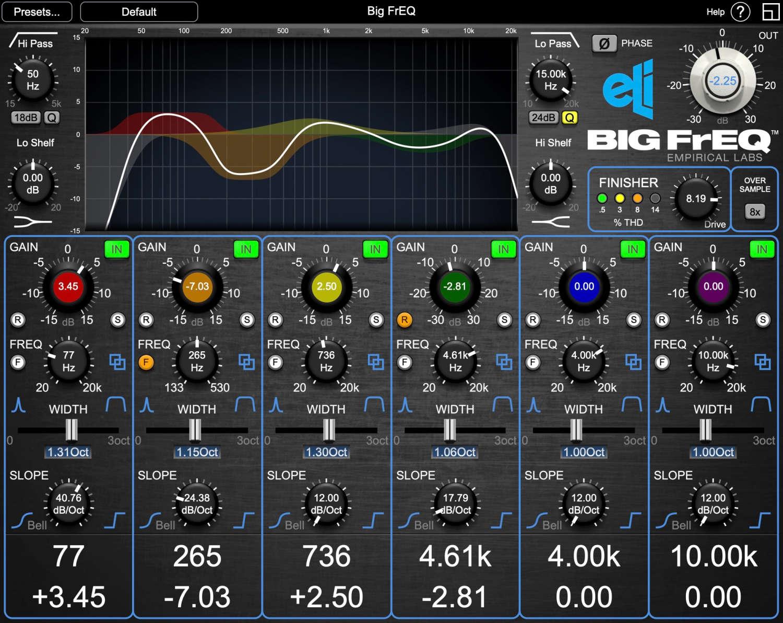 BIG FrEQ Plugin 1.0 als Vollversion verfügbar